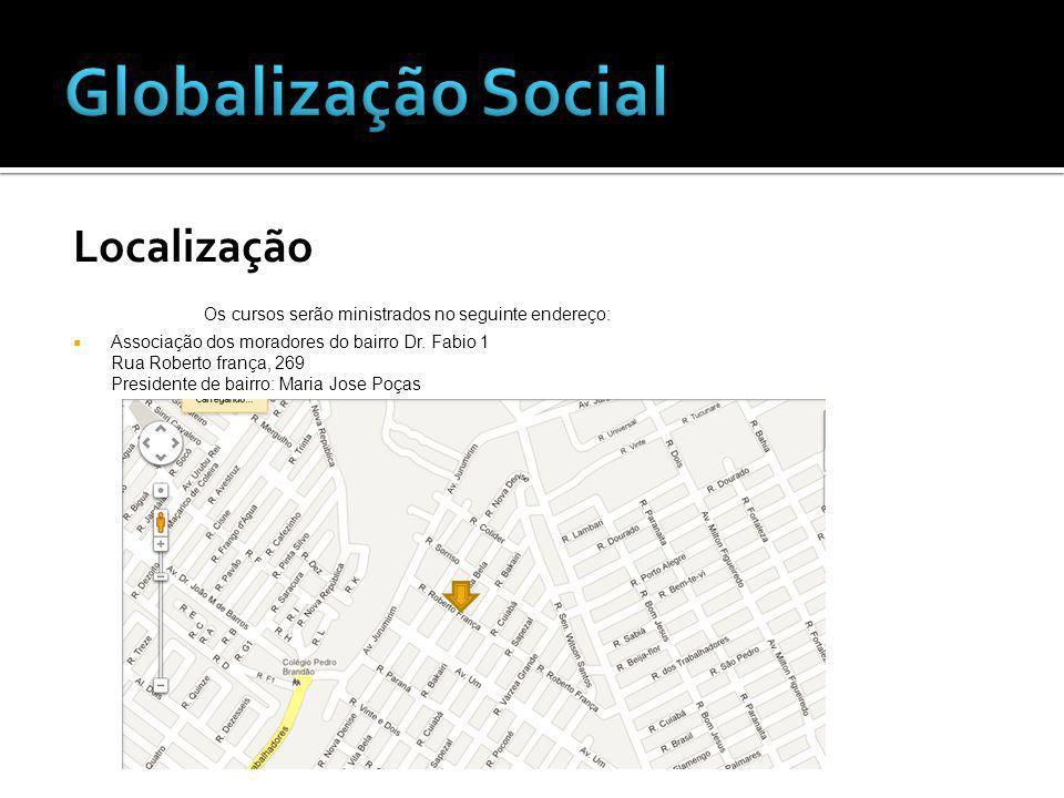 Globalização Social Localização