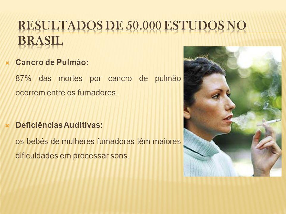 resultados de 50.000 Estudos no Brasil