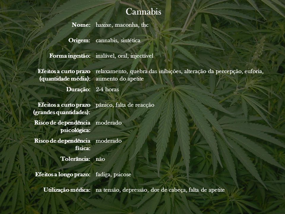 Cannabis Nome: haxixe, maconha, thc Origem: cannabis, sintética