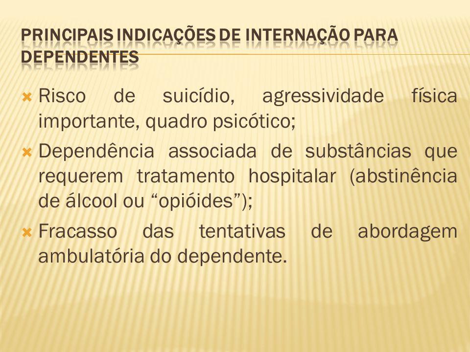 PRINCIPAIS INDICAÇÕES DE INTERNAÇÃO PARA DEPENDENTES