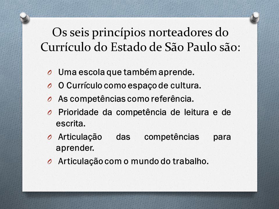 Os seis princípios norteadores do Currículo do Estado de São Paulo são: