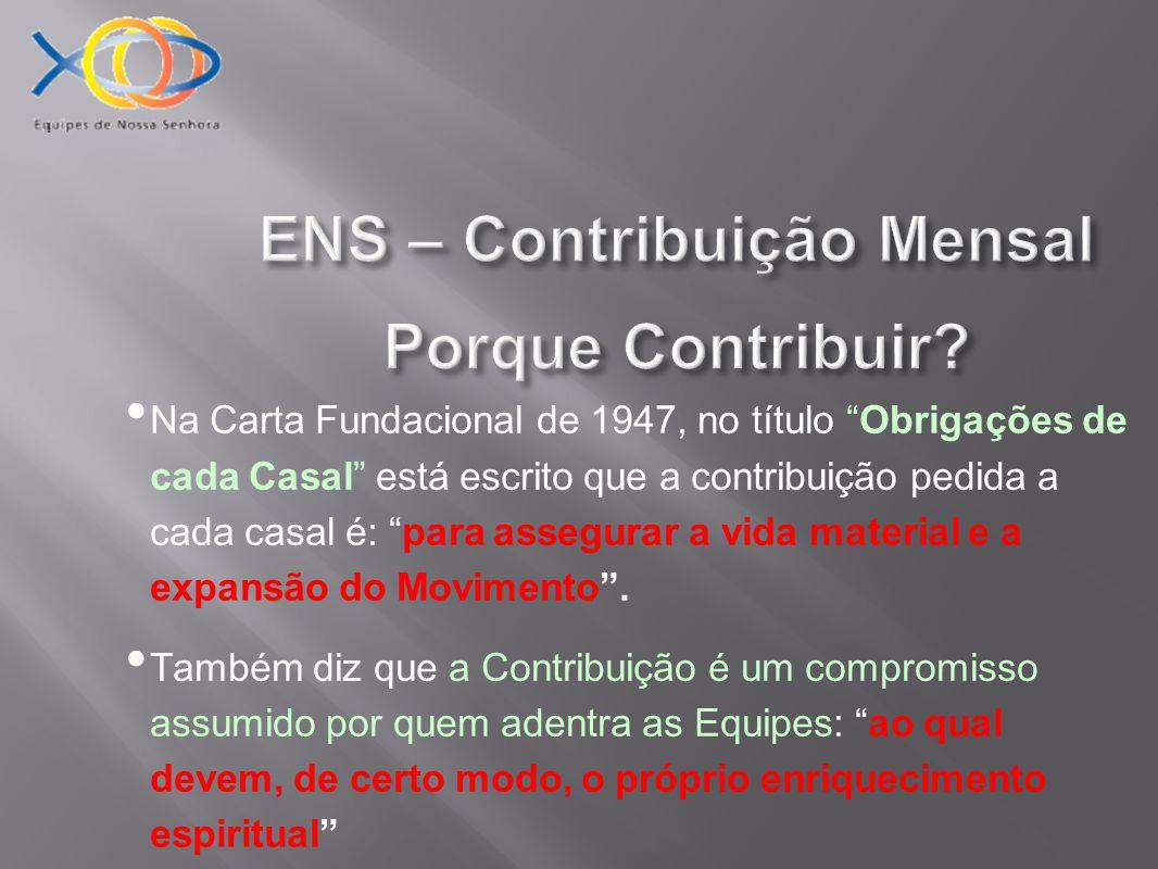 ENS – Contribuição Mensal Porque Contribuir