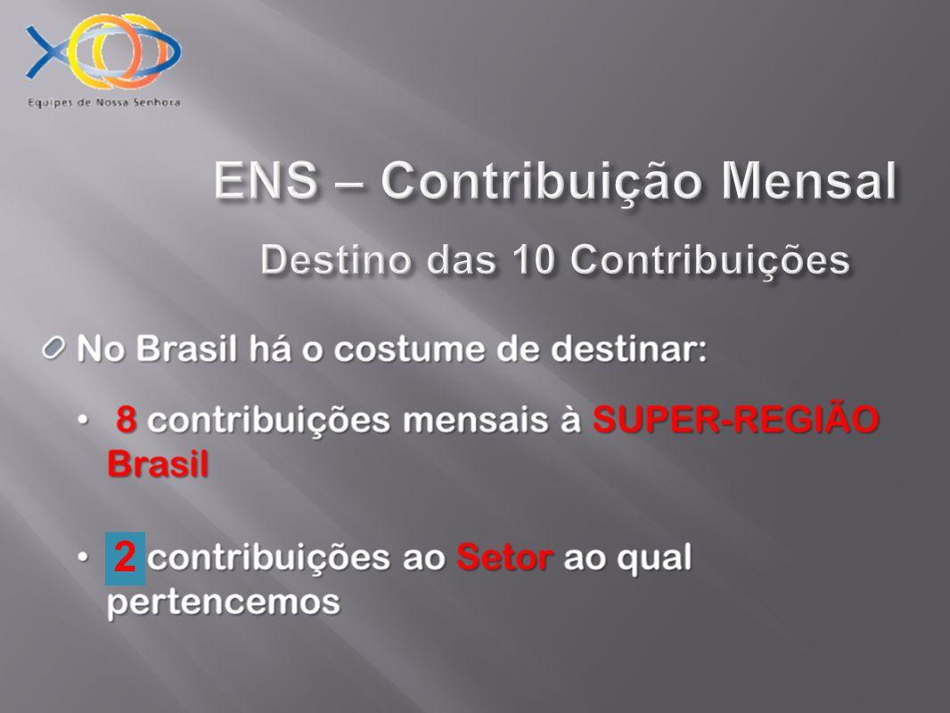 ENS – Contribuição Mensal Destino das 10 Contribuições