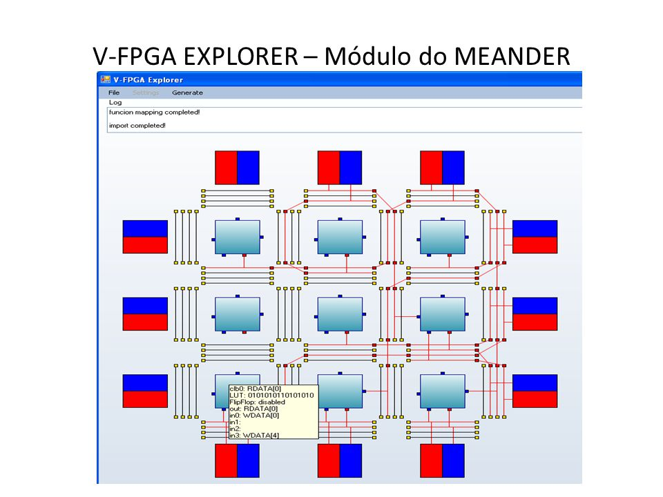 V-FPGA EXPLORER – Módulo do MEANDER
