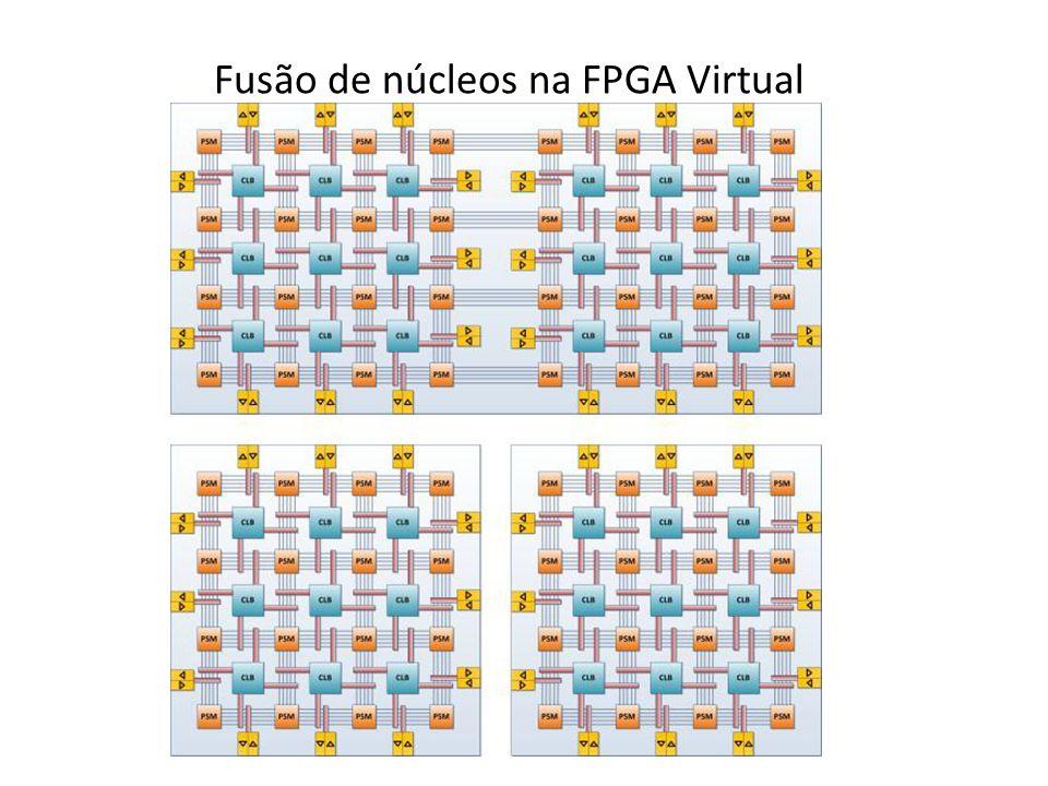 Fusão de núcleos na FPGA Virtual