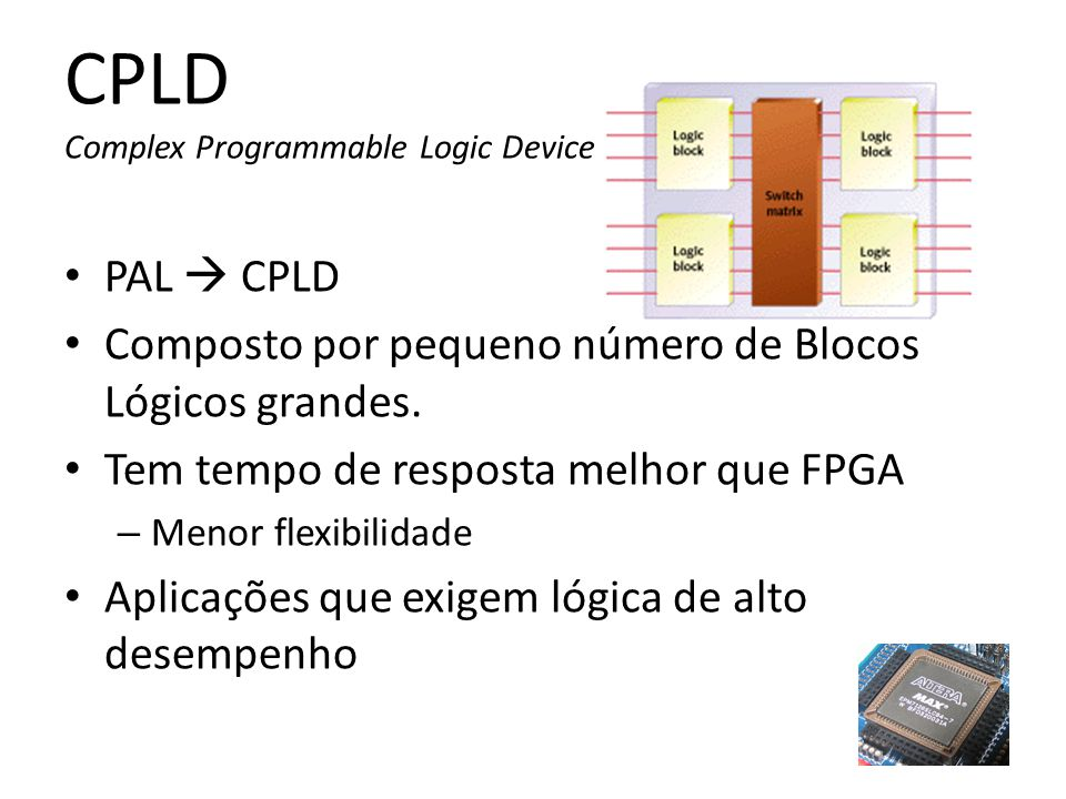 CPLD Complex Programmable Logic Device