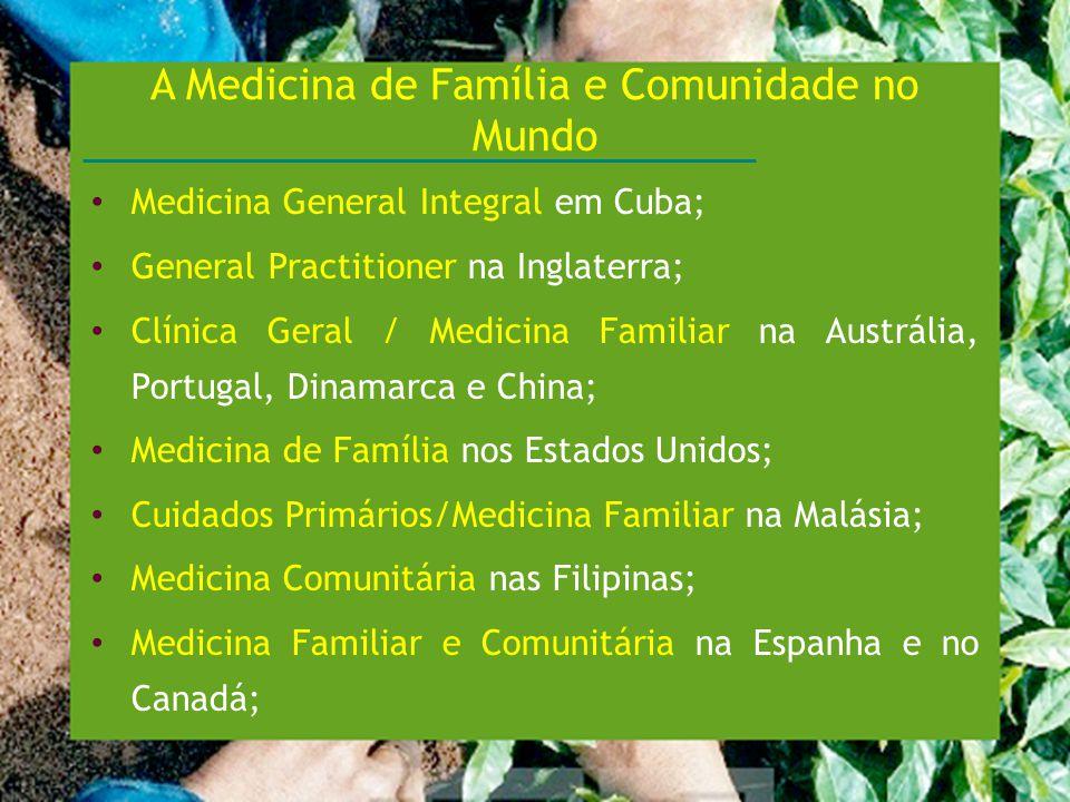 A Medicina de Família e Comunidade no Mundo