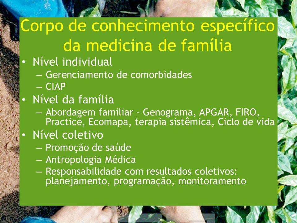 Corpo de conhecimento específico da medicina de família