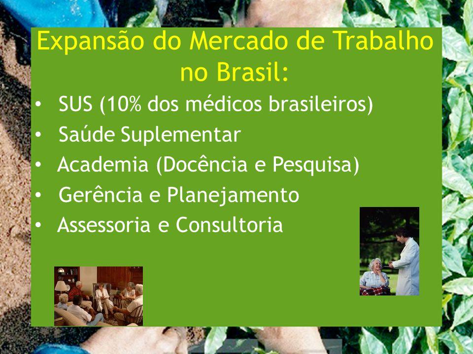 Expansão do Mercado de Trabalho no Brasil: