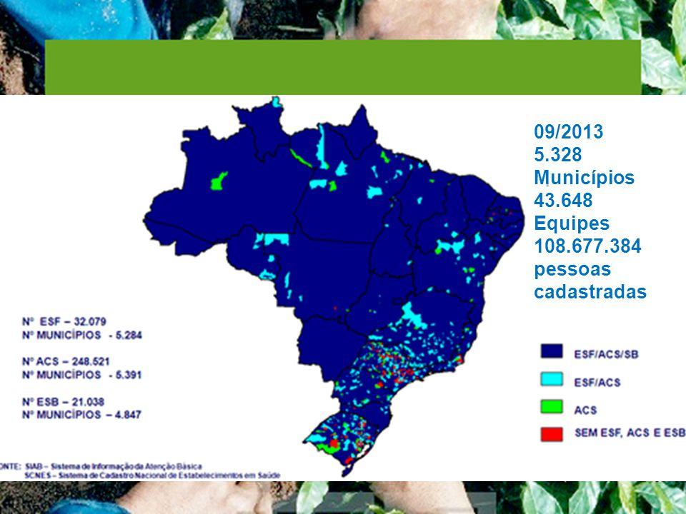 09/2013 5.328 Municípios 43.648 Equipes 108.677.384 pessoas cadastradas