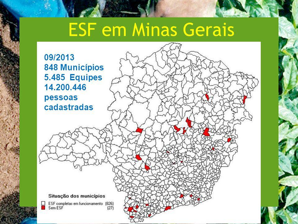 ESF em Minas Gerais 09/2013 848 Municípios 5.485 Equipes 14.200.446