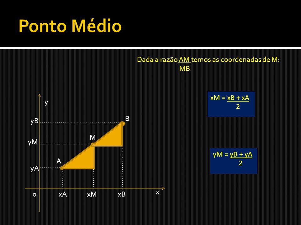 Ponto Médio Dada a razão AM temos as coordenadas de M: MB xM = xB + xA