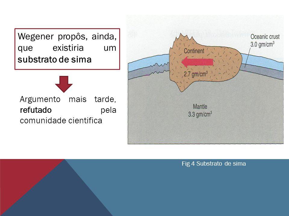 Wegener propôs, ainda, que existiria um substrato de sima