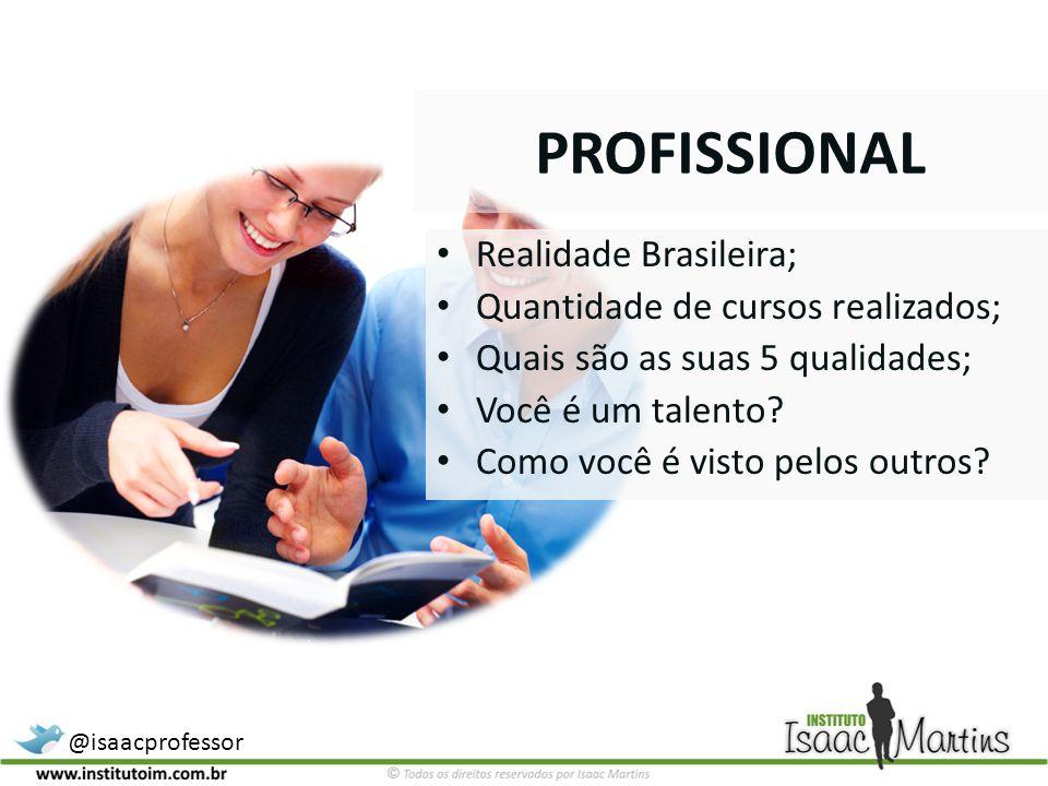 PROFISSIONAL Realidade Brasileira; Quantidade de cursos realizados;