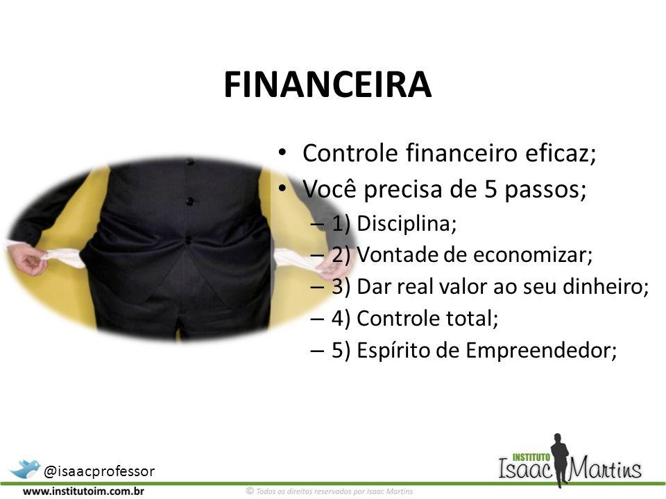 FINANCEIRA Controle financeiro eficaz; Você precisa de 5 passos;