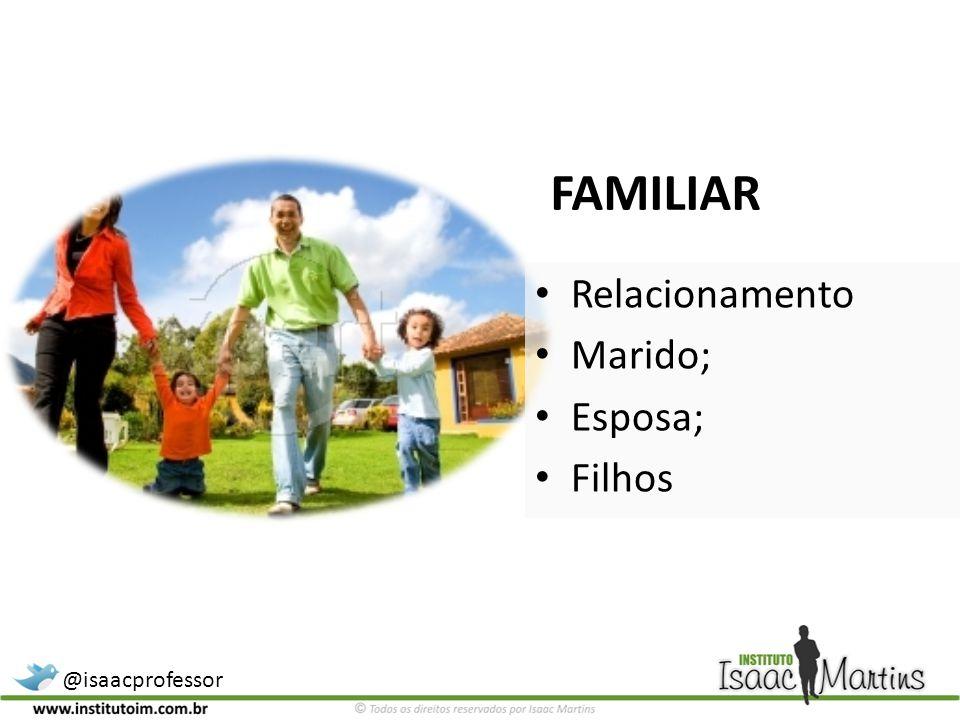 FAMILIAR Relacionamento Marido; Esposa; Filhos