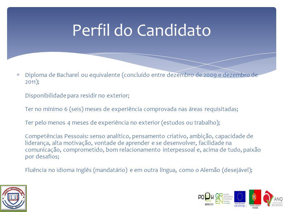Perfil do Candidato