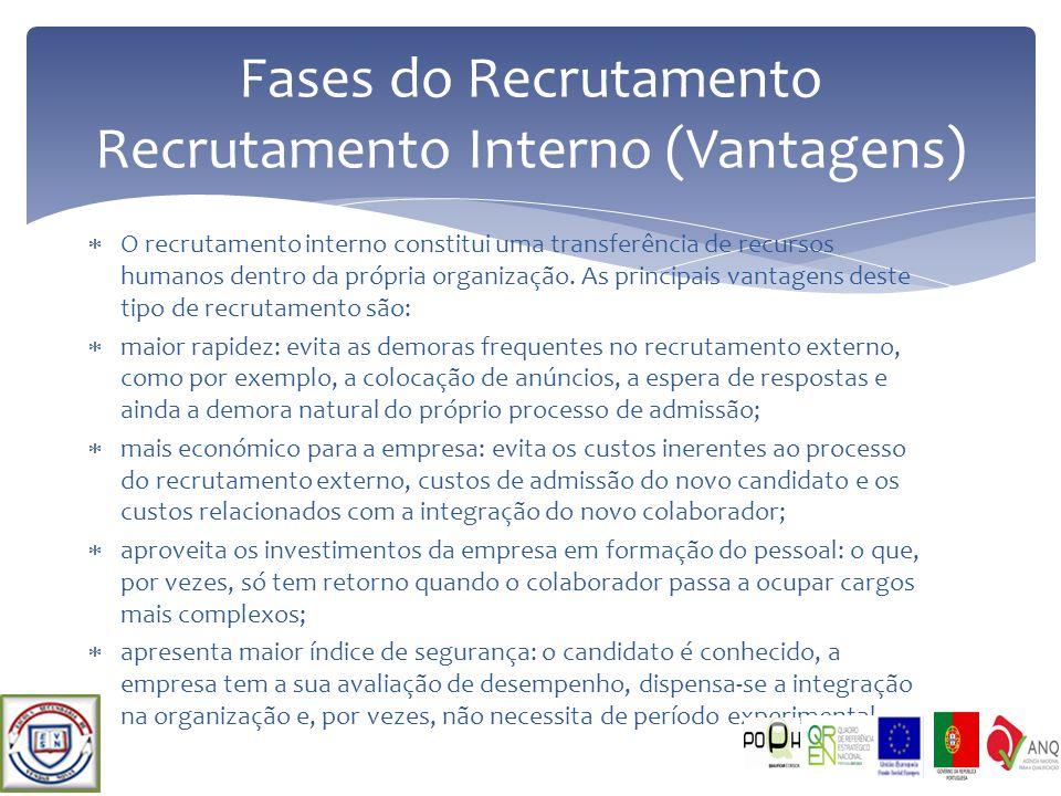 Fases do Recrutamento Recrutamento Interno (Vantagens)