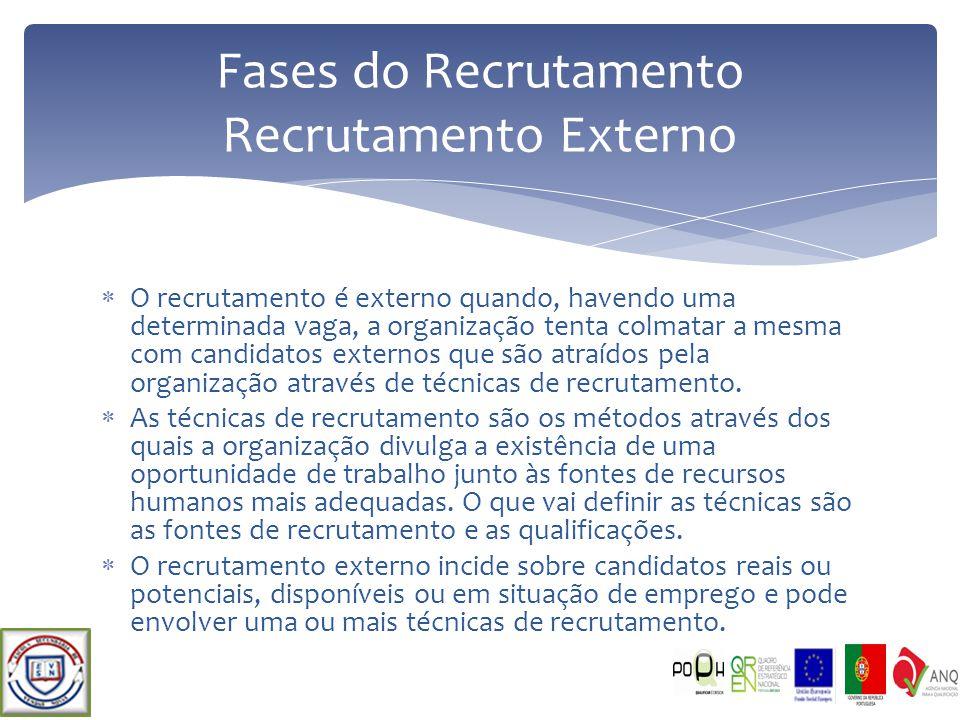 Fases do Recrutamento Recrutamento Externo