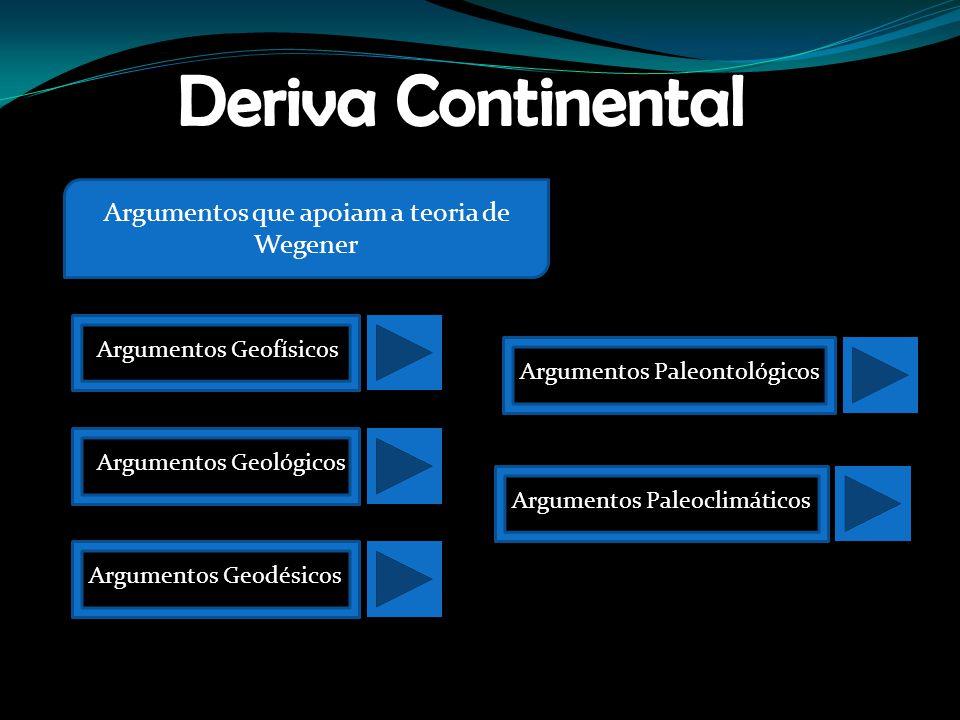 Deriva Continental Argumentos que apoiam a teoria de Wegener