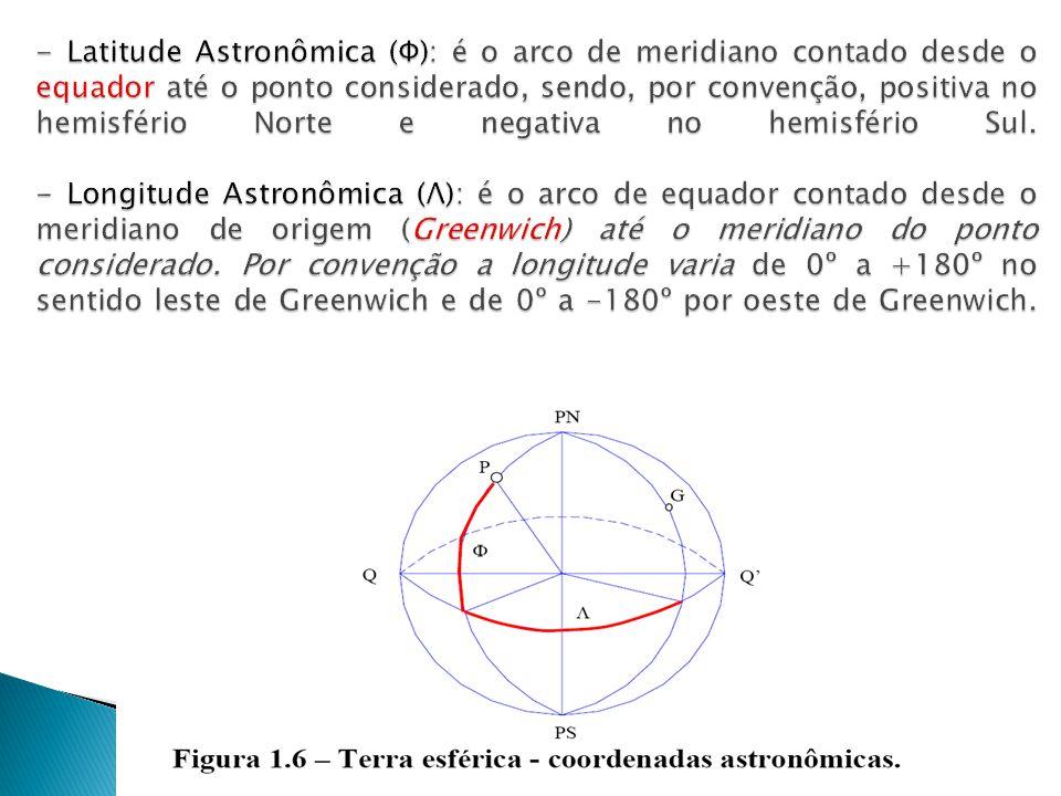 - Latitude Astronômica (Φ): é o arco de meridiano contado desde o equador até o ponto considerado, sendo, por convenção, positiva no hemisfério Norte e negativa no hemisfério Sul.