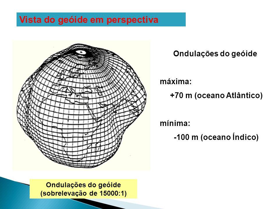 Ondulações do geóide (sobrelevação de 15000:1)
