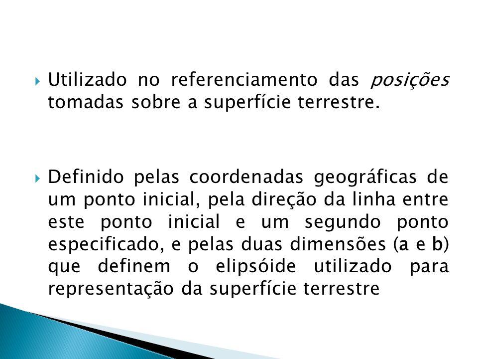 Utilizado no referenciamento das posições tomadas sobre a superfície terrestre.