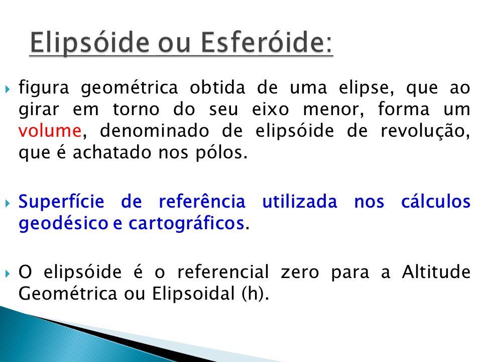 Elipsóide ou Esferóide: