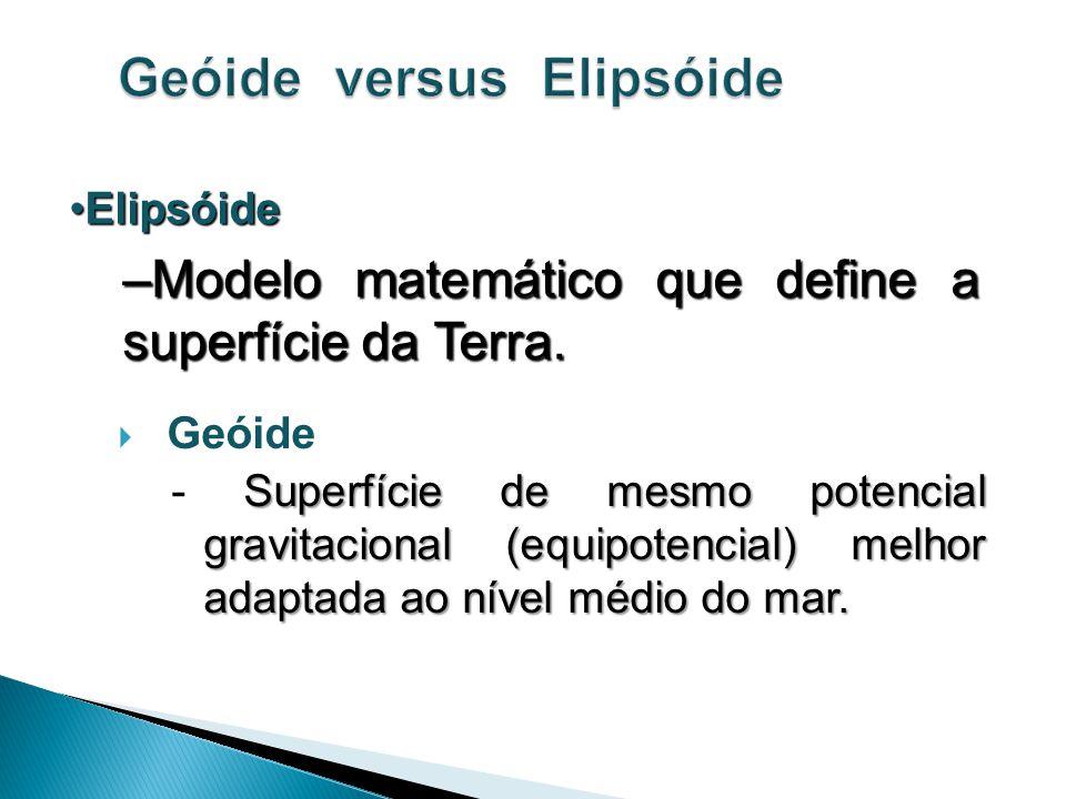 Geóide versus Elipsóide