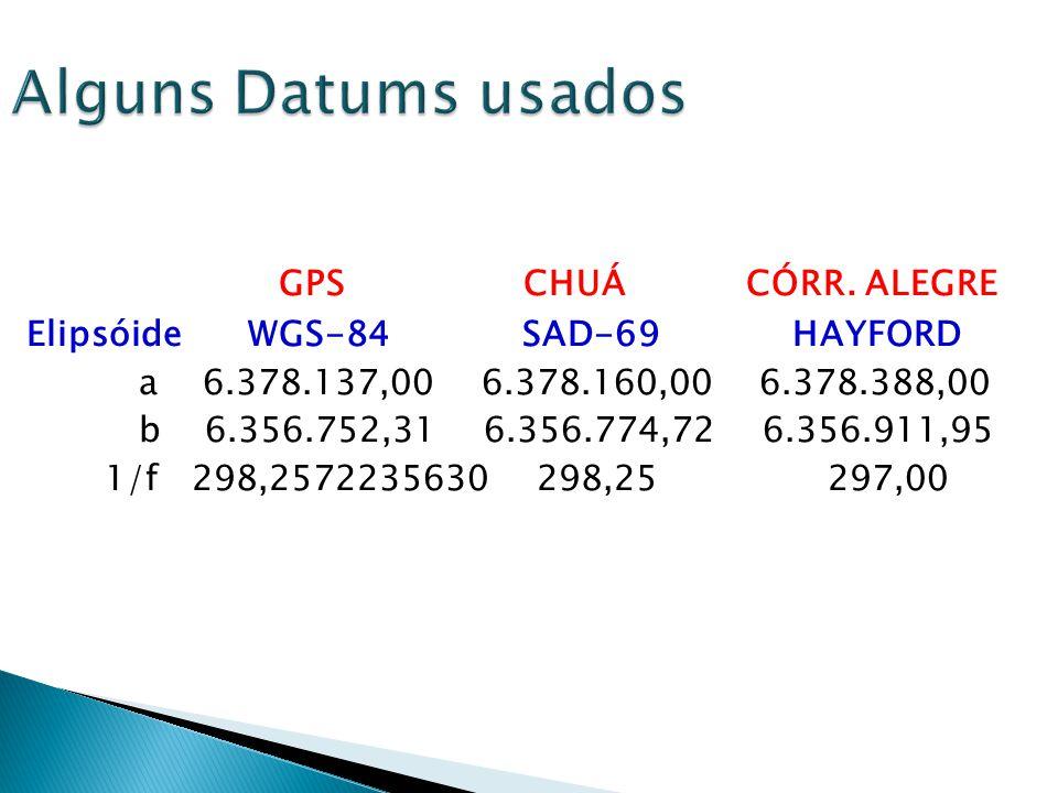 Alguns Datums usados GPS CHUÁ CÓRR. ALEGRE