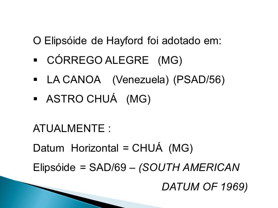 O Elipsóide de Hayford foi adotado em: