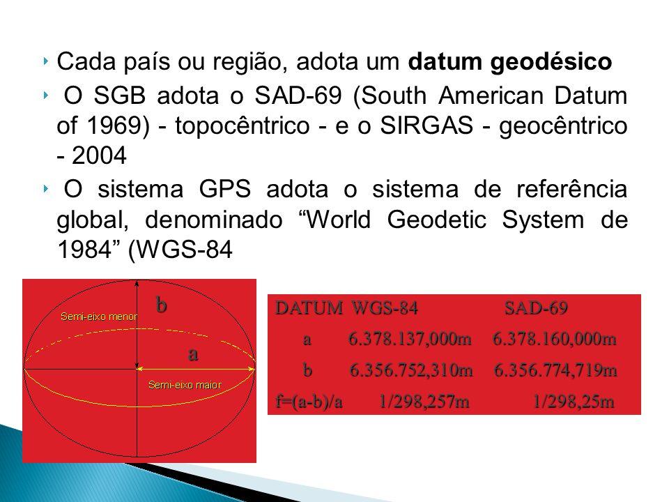 Cada país ou região, adota um datum geodésico