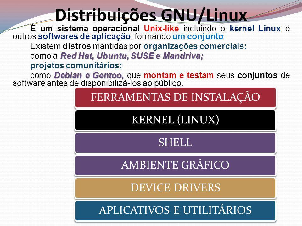Distribuições GNU/Linux
