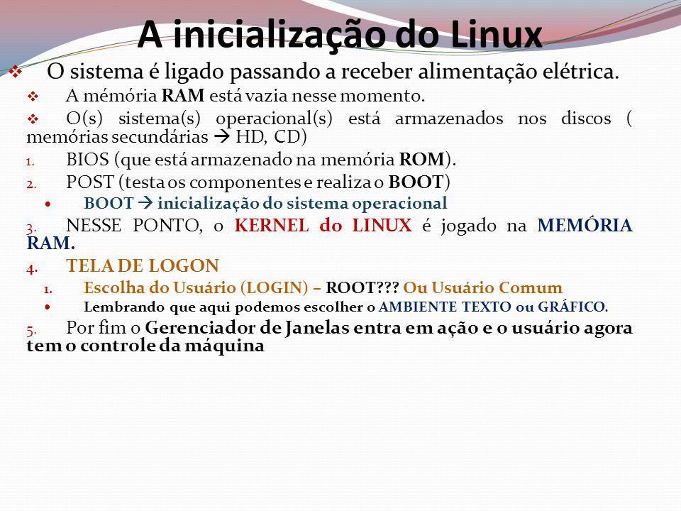 A inicialização do Linux