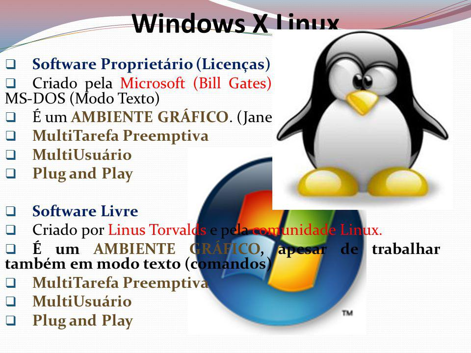 Windows X Linux Software Proprietário (Licenças)