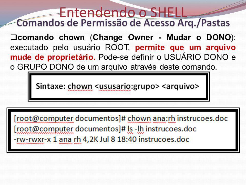 Comandos de Permissão de Acesso Arq./Pastas