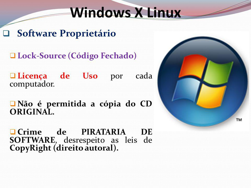 Windows X Linux Software Proprietário Lock-Source (Código Fechado)