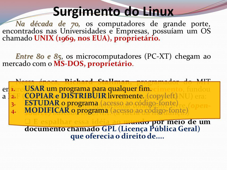 Surgimento do Linux