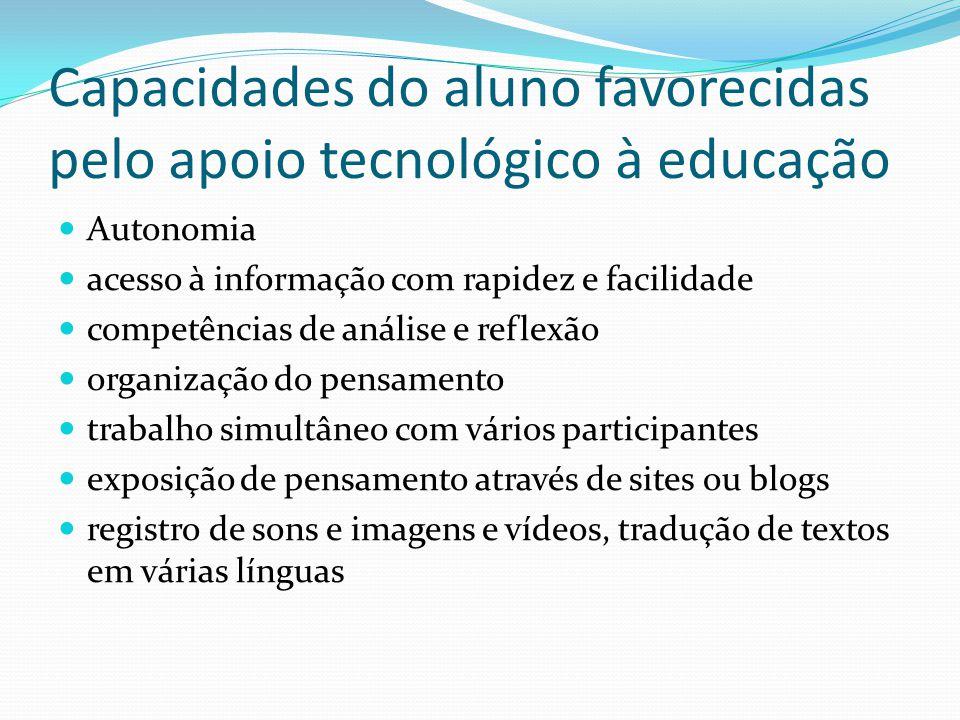 Capacidades do aluno favorecidas pelo apoio tecnológico à educação