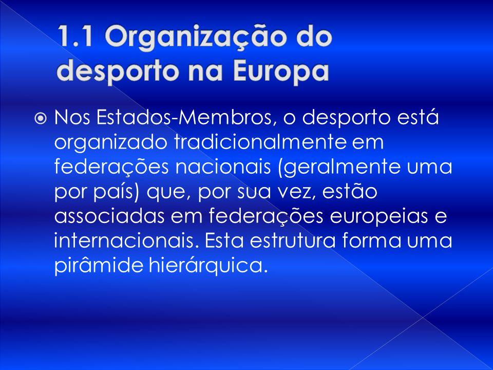 1.1 Organização do desporto na Europa