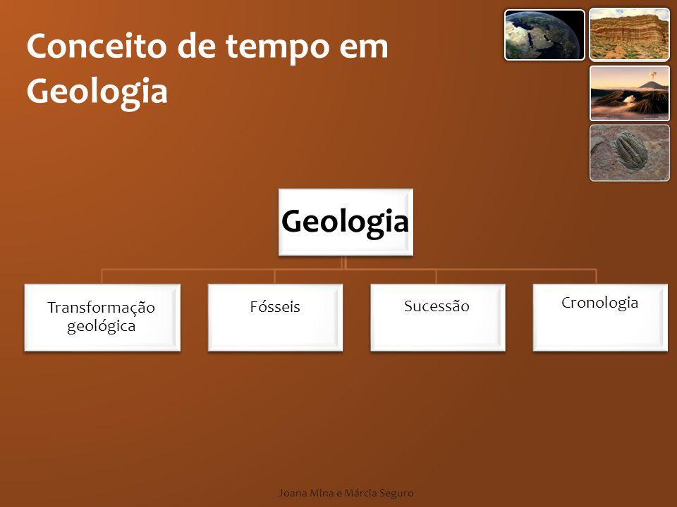 Conceito de tempo em Geologia