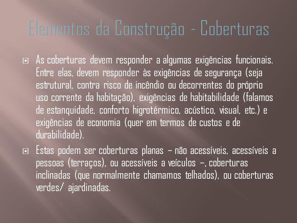 Elementos da Construção - Coberturas