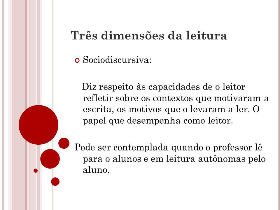Três dimensões da leitura