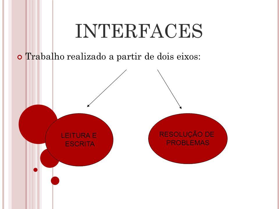 INTERFACES Trabalho realizado a partir de dois eixos: LEITURA E