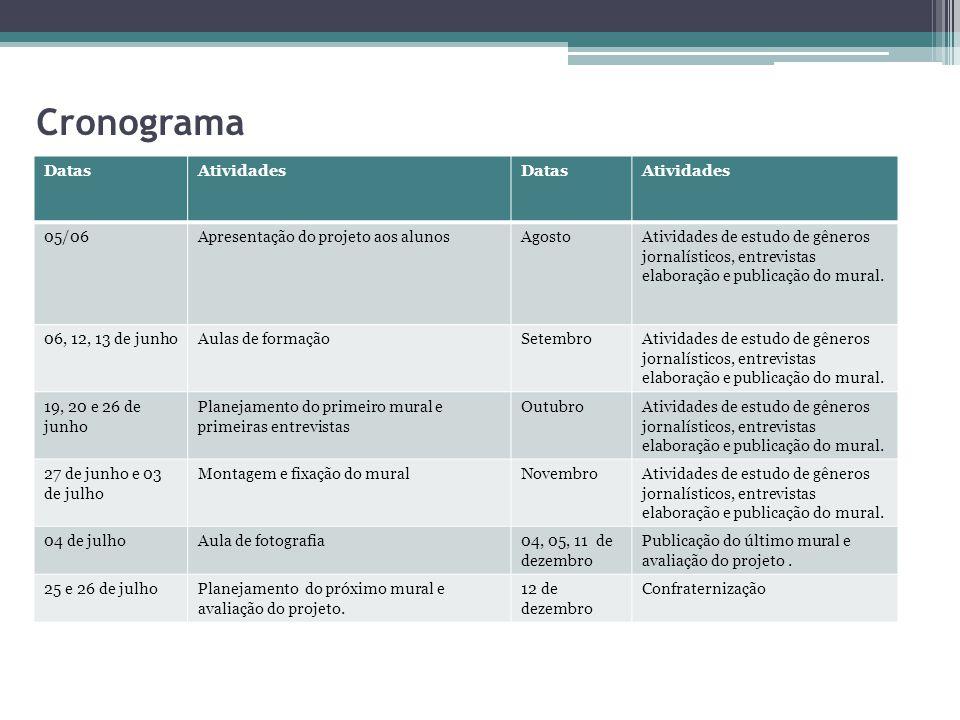 Cronograma Datas Atividades 05/06 Apresentação do projeto aos alunos