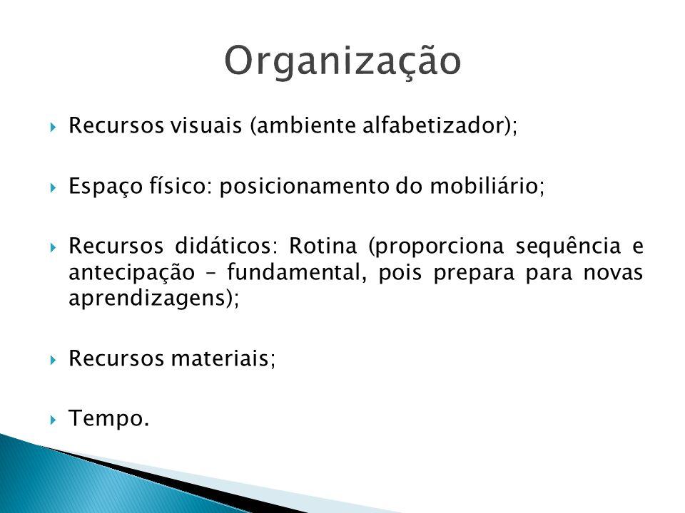 Organização Recursos visuais (ambiente alfabetizador);