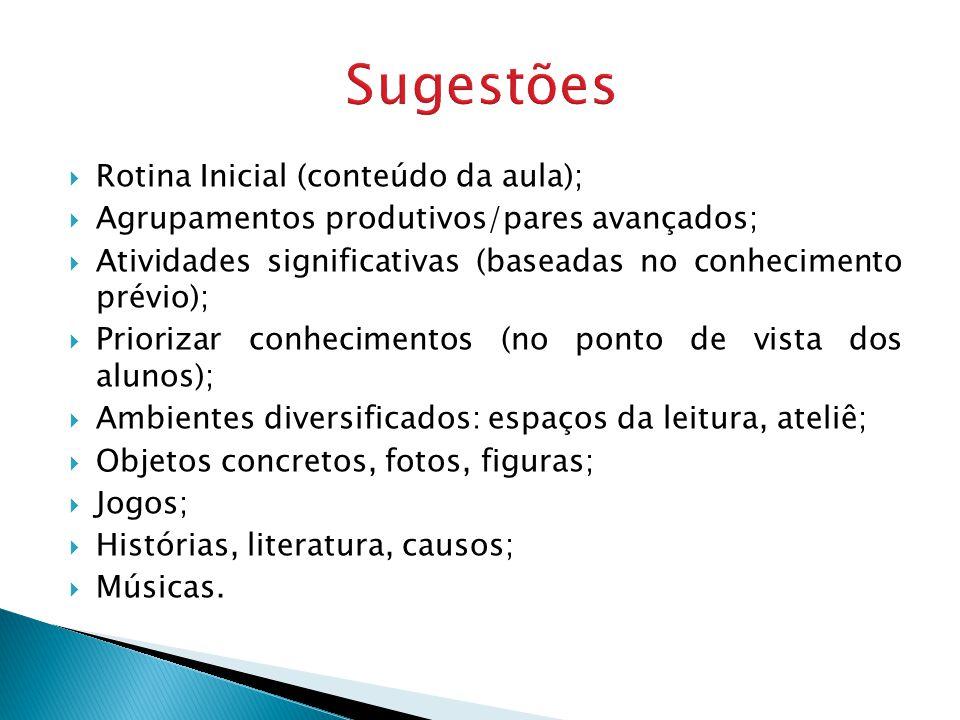 Sugestões Rotina Inicial (conteúdo da aula);