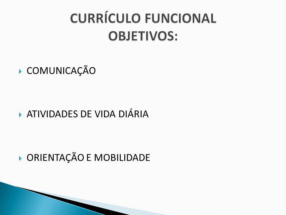 CURRÍCULO FUNCIONAL OBJETIVOS: