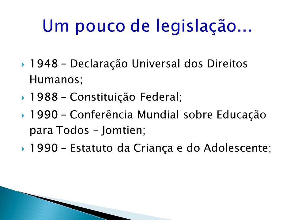 Um pouco de legislação... 1948 – Declaração Universal dos Direitos Humanos; 1988 – Constituição Federal;