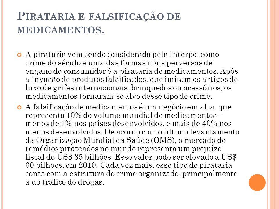 Pirataria e falsificação de medicamentos.